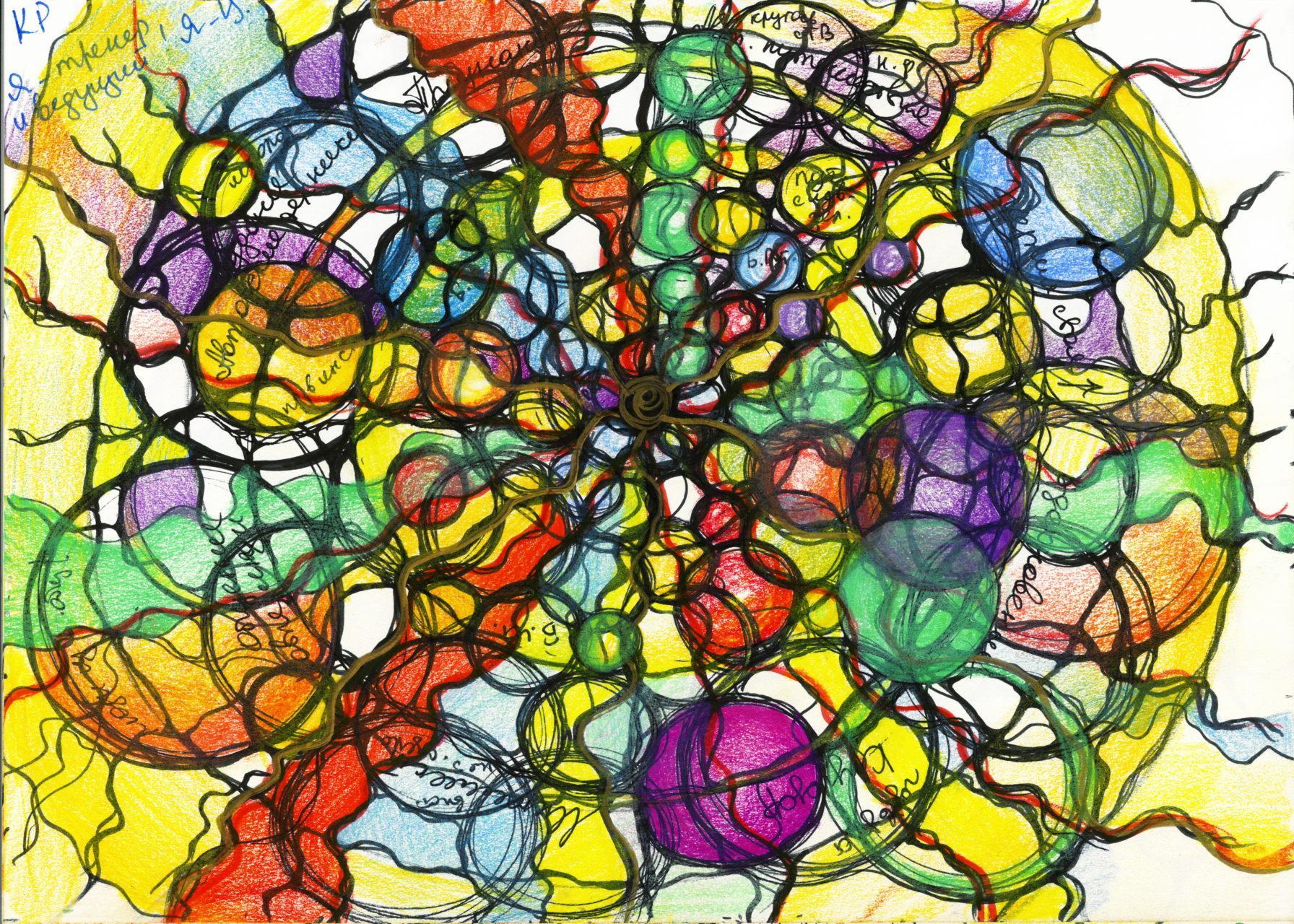 коллайдер рисунок